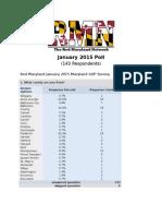 January 2015 RMN Poll
