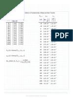 Orifice Diameter vs T&P_2