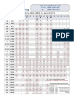 Specialty Pipe Schedules