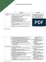 Daftar Referensi Akreditasi Rspn