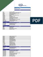 Listado de Clinicas