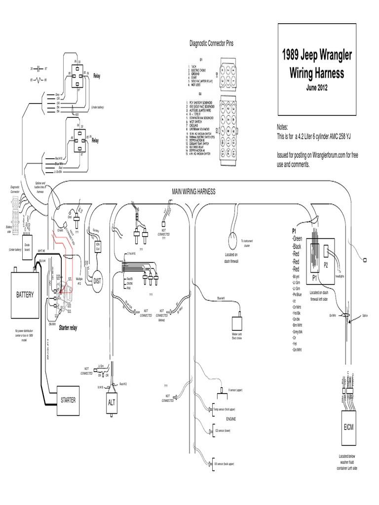 1989 jeep wrangler yj 4.2 liter wiring harness diagram  scribd