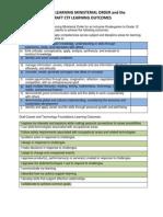 ctf outcomes - draft - jan 2014