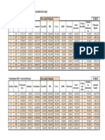 Tabela Vencimentos - 2015 Carreira Docente