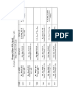 Microsoft Word - Time Table b
