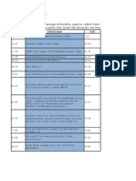 Bhaalspawn traits for D&D 3.5