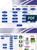 4 & 5 Cable Accessories Manufacturing Flow Chart & Facility