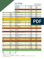 Calendario ATP 2012