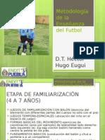 2.1. -Metodologia de La Ensenanza Del Futbol - DeSARROLLO TECNICO - Hector Hugo Eugui