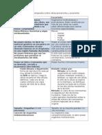 Cuadro-comparativo-entre-celula-procarionte-y-eucarionte.doc