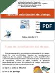 Tipos de Valorizacion Del Riesgo