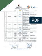 Standard External Alarm Indosat