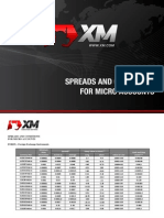 Forex - Spreads-Micro 2014