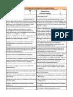 Diferencia Entre El Pdce y Los Pararrayos Convensionales