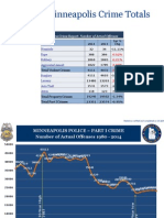 2014 MPD crime totals presentation