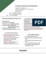 Tema 9. Las Sociedades Urbanas. Composición y Niveles Demográficos