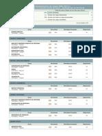Acompanhamento de Vagas SiSU 2014.1 -Vagas Disponiveis Ate a 1a Chamada Da Lista de Espera - Atualizado Em 17022014