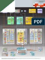 BizTalk Server 2006 R2 Runtime Architecture