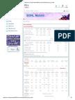 BSNL Mobile Tariff