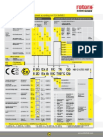 ATEX Equipment Classification Labelling