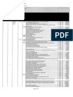 Calgary Hospital Preservation List