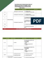 RPT BM KSSR 4 Masalah Pembelajaran