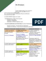 formerise.pdf