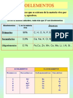 1.bioelementos.ppt