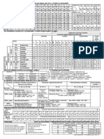 Химия таблицы
