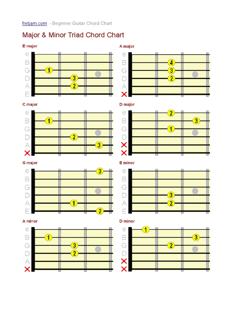 Beginner Guitar Chord Chartpdf