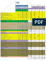 Analisis Eoaf Del Balance General