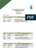 Plan de Trabajo EPA 2014