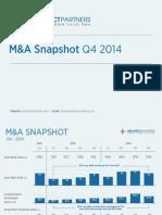 M&A  Snapshot Q4 2014