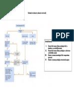 32 Protocol Evaluare Coloana Cervicala