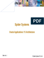 Oracle Apps Architecture