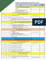Index Rpt Kimia Tingkatan 4 2015