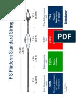 PS Platform