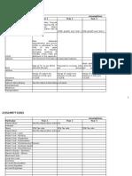 Supershop Fianal for Balance Sheet