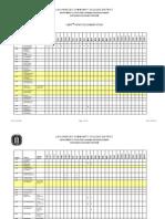 CC-0080 LEED Point Documentation (5.6-A)