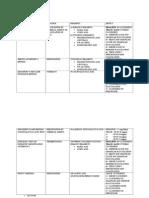 Quanti Albumin Glucose Pentose