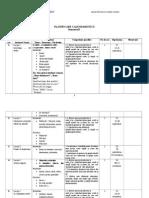 Planificare Pregatitoare 2014-1015