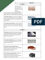tabella sui tipi di sale