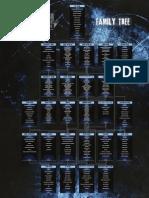 Metal Evolution Family Tree Poster 2