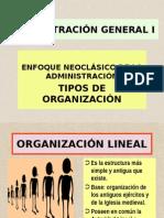 Teorìa Neo clasica Sist Organizacion.ppt