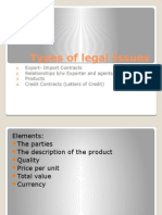 Types of Legal Issues