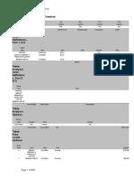 Tabel Tangga (output sap)