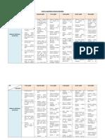 Cartel de Capacidades - Matematica - Primaria - 2012