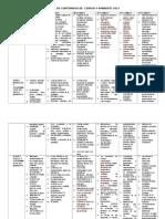 Cartel de Ciencia y Ambiente Nivel Primaria 2013
