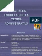 Principales Escuelas de la administracion