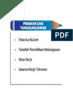 IV. Seperetor Folio Profil PPB Individu